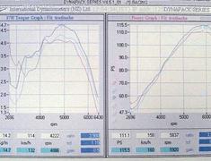 J's Racing - Air Intake System - Fit GE8