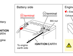 Pivot - Ignition Earth Cable