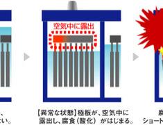 Panasonic - COAS Blue Battery