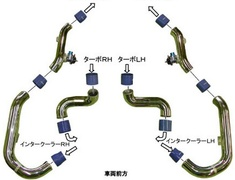 Greddy - GTR R35 Piping Set