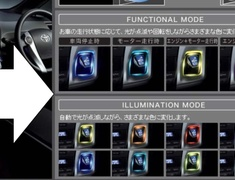 Toyota Prius Alpha - Functional LED