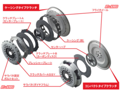 ATS - Clutch Overhaul Kits