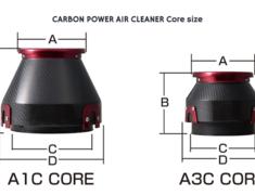 Universal - Universal A3C Core - 35303
