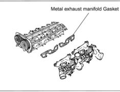 RB26DETT - Type: Exhaust Manifold Gasket Set - Thickness: 1.3mm - 133002