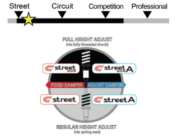 CUSCO - STREET ZERO