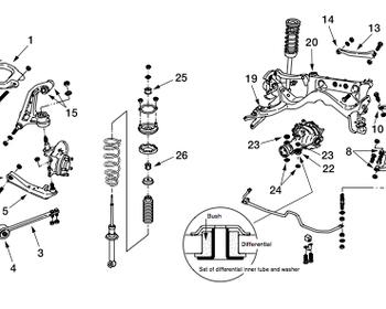 Nismo -   Nismo - Suspension Link & Bush Parts - R34 GTT