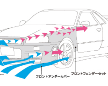 Nismo - Omori Factory - Z-Tune Original Dry Carbon Aero Parts