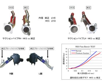 HKS - Premium Suction - R35 GTR
