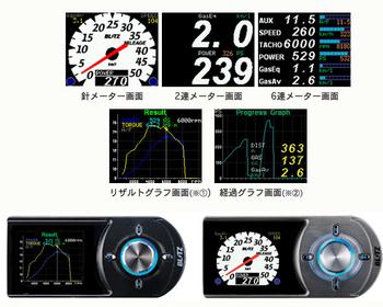 Blitz - Power Meter - i-Color FLASH