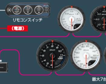 Defi - Link Meter - ADVANCE Control Unit