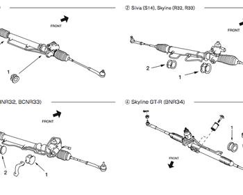 Nismo - Reinforced Steering Gear Mount Bush
