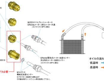 Greddy - Oil Sensor Adapter