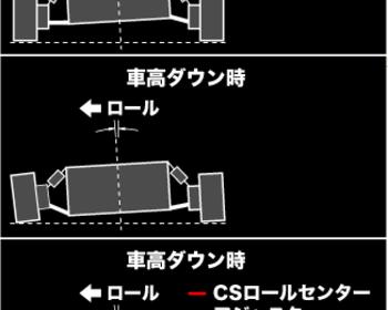 Colt Speed - Roll Center Adjuster