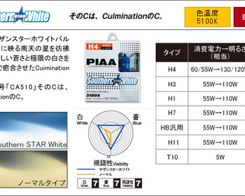 PIAA - Southern Star White Halogen Bulb