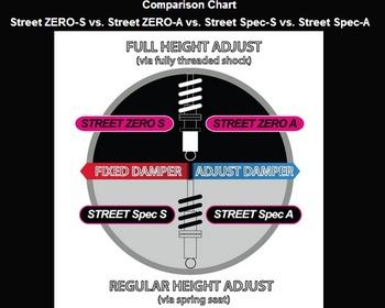 Cusco - Street ZERO S