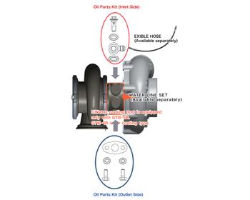 HKS - GTIII-5R/4R Turbo Parts